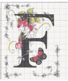 Вышивание крестиком: схемы Буква F
