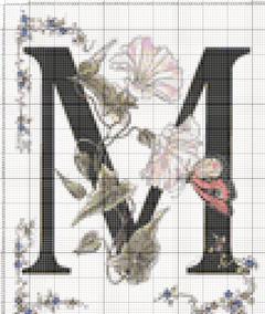 Вышивание крестиком: схемы Буква M