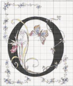 Вышивание крестиком: схемы Буква O
