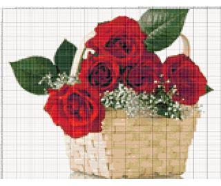 Вышивание крестиком: схемы Красные розы в корзинке